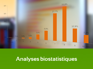 Analyses biostatistiques